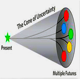 Cone Of Uncertainty 2