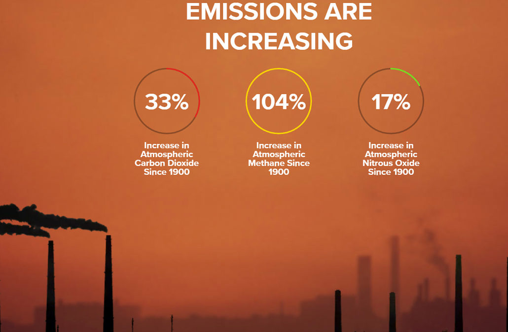 Energy Emissions Pic