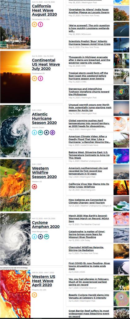 2020 Climate Headlines