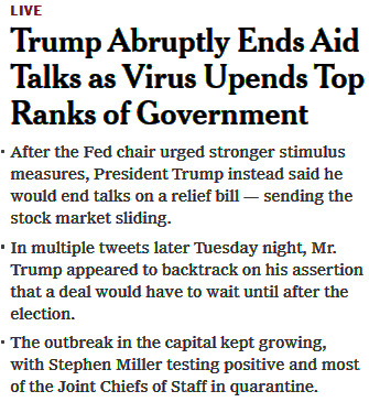Trump Chaos Headlines